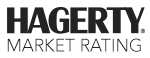 Hagerty Market Rating Logo