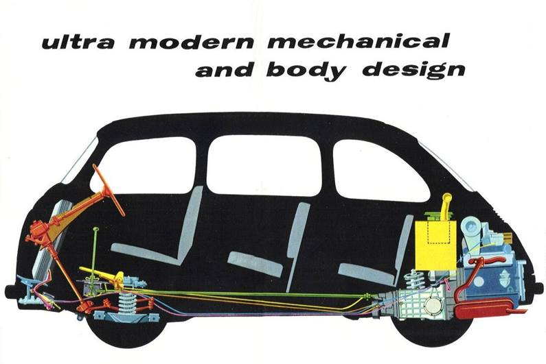 Fiat 600 Multipla The First Mpv Hagerty Articles