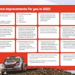 2020 Licence changes (courtesy Motorsport UK)