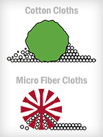 Griot's Car Care Tip: The benefits (and proper care) of micro fiber thumbnail