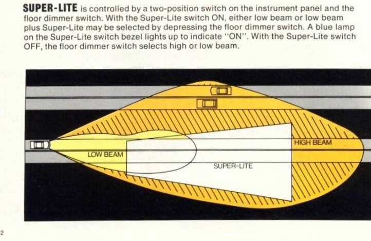 How the Super-Lite works