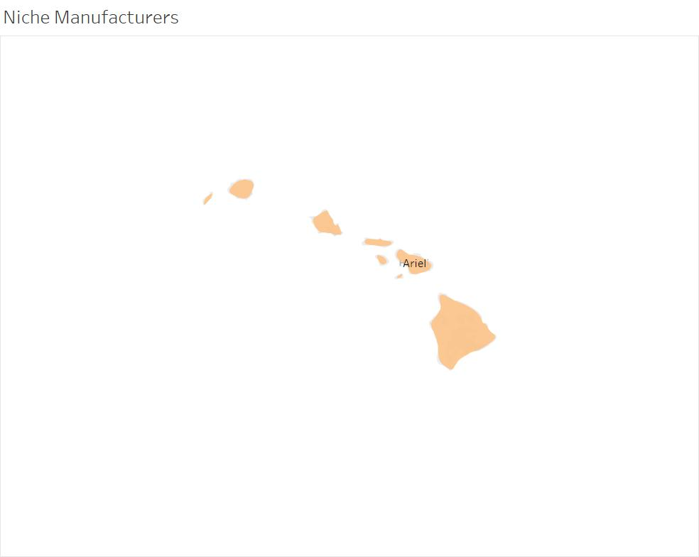 most popular Niche British car manufacturer in the Hawaii