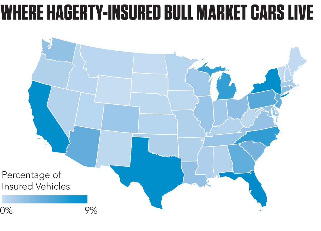 Hagerty insured Bull Market Cars