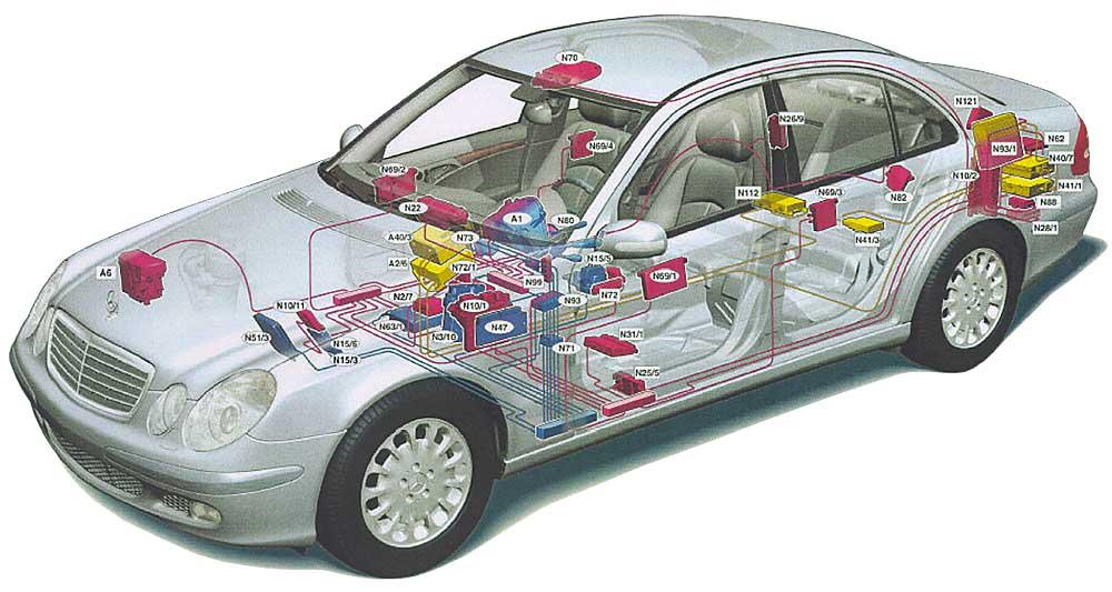 control modules in a modern Mercedes