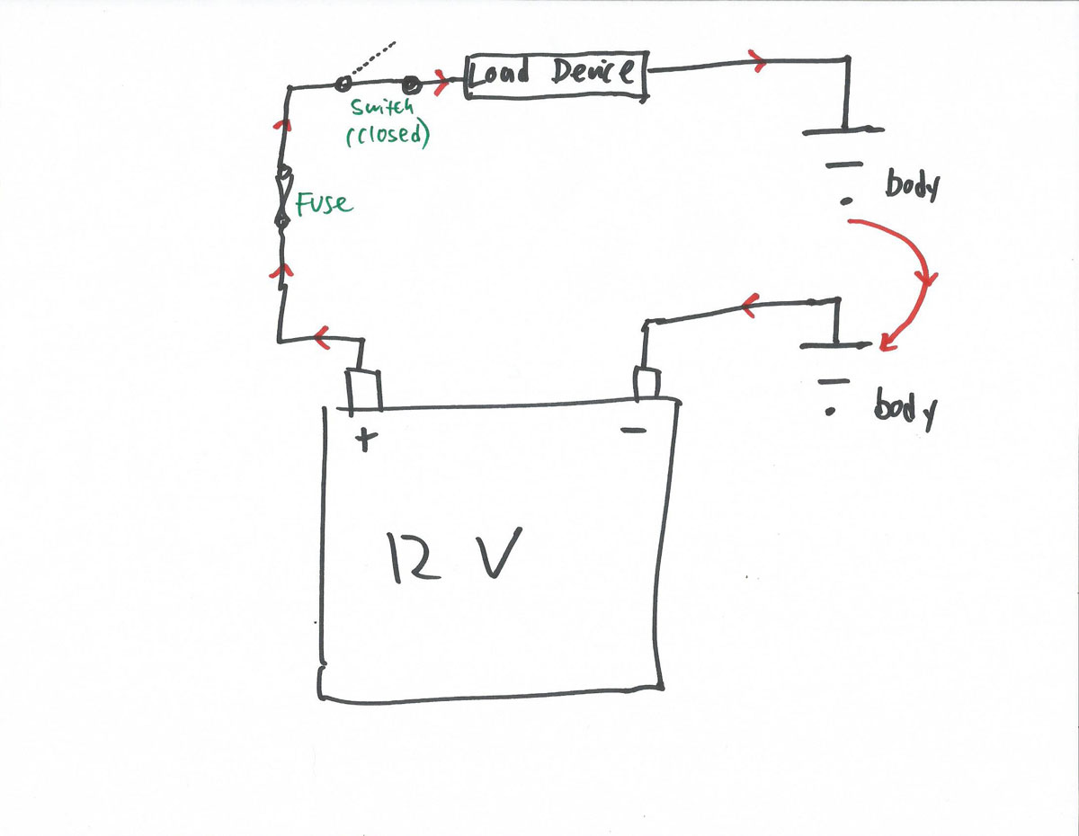 A basic circuit with voltage, a load device, a fuse, a switch, and a path for current to flow