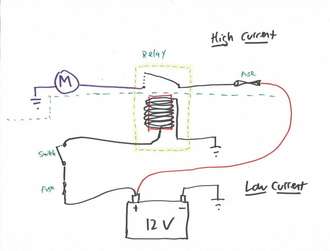 understanding relays
