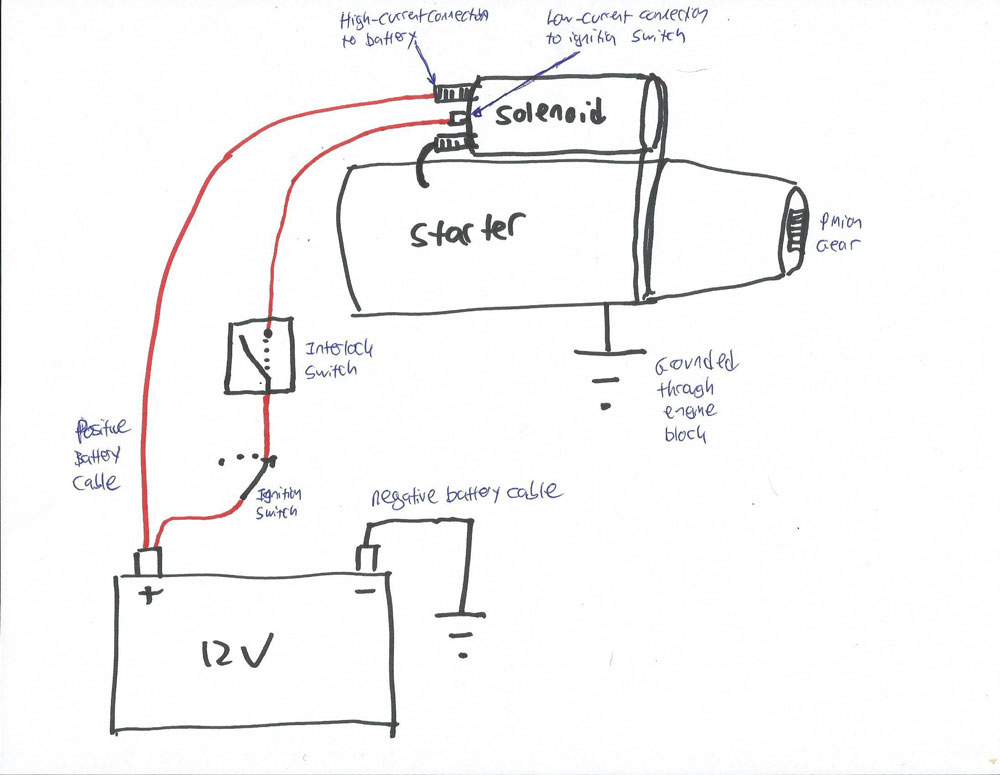 Car Starter Motor Wiring Diagram from d32c3oe4bky4k6.cloudfront.net