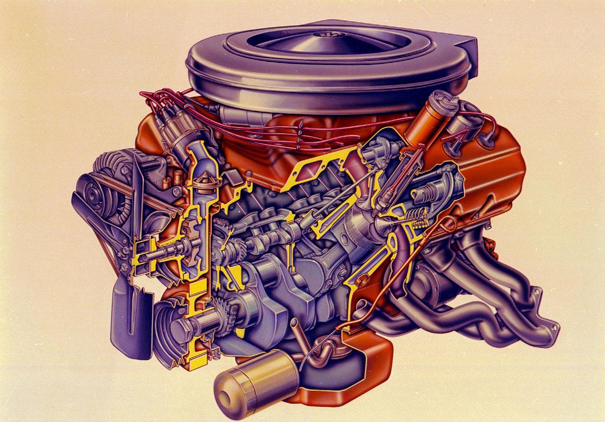 1963-65 Hemi engine