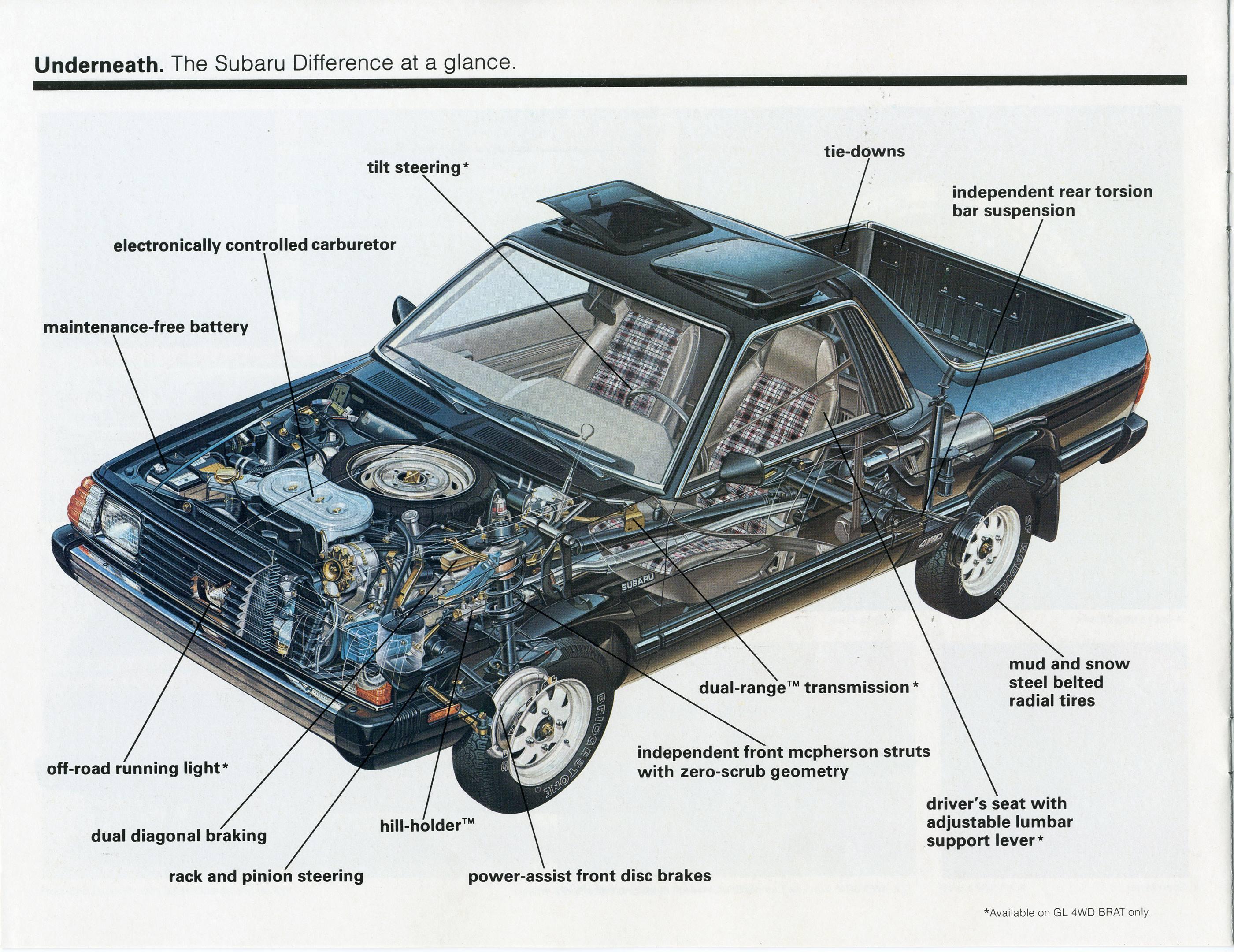 Subaru BRAT blueprint