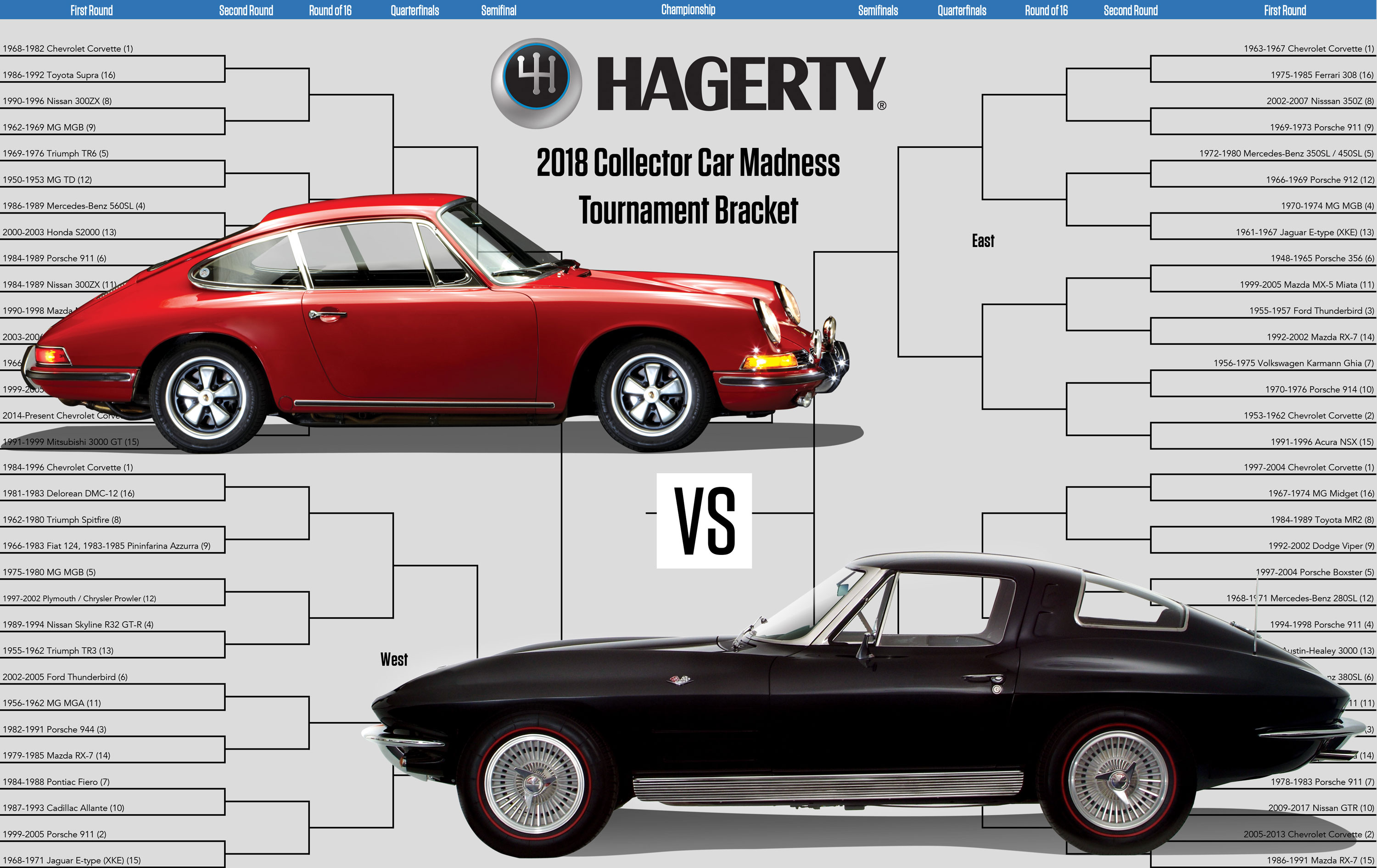 Here is your 2018 Collector Car Madness bracket thumbnail