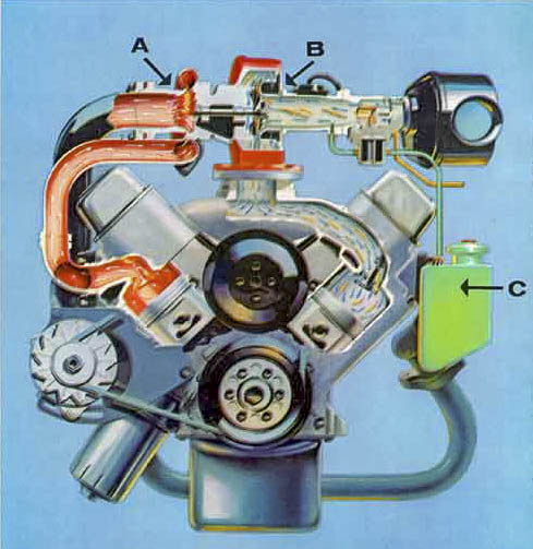 Oldsmobile Jetfire V-8 illustration