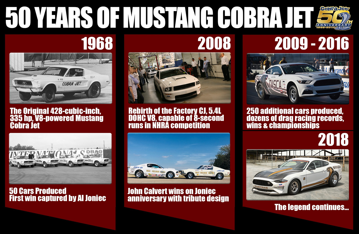 2018 Ford Mustang Cobra Jet history