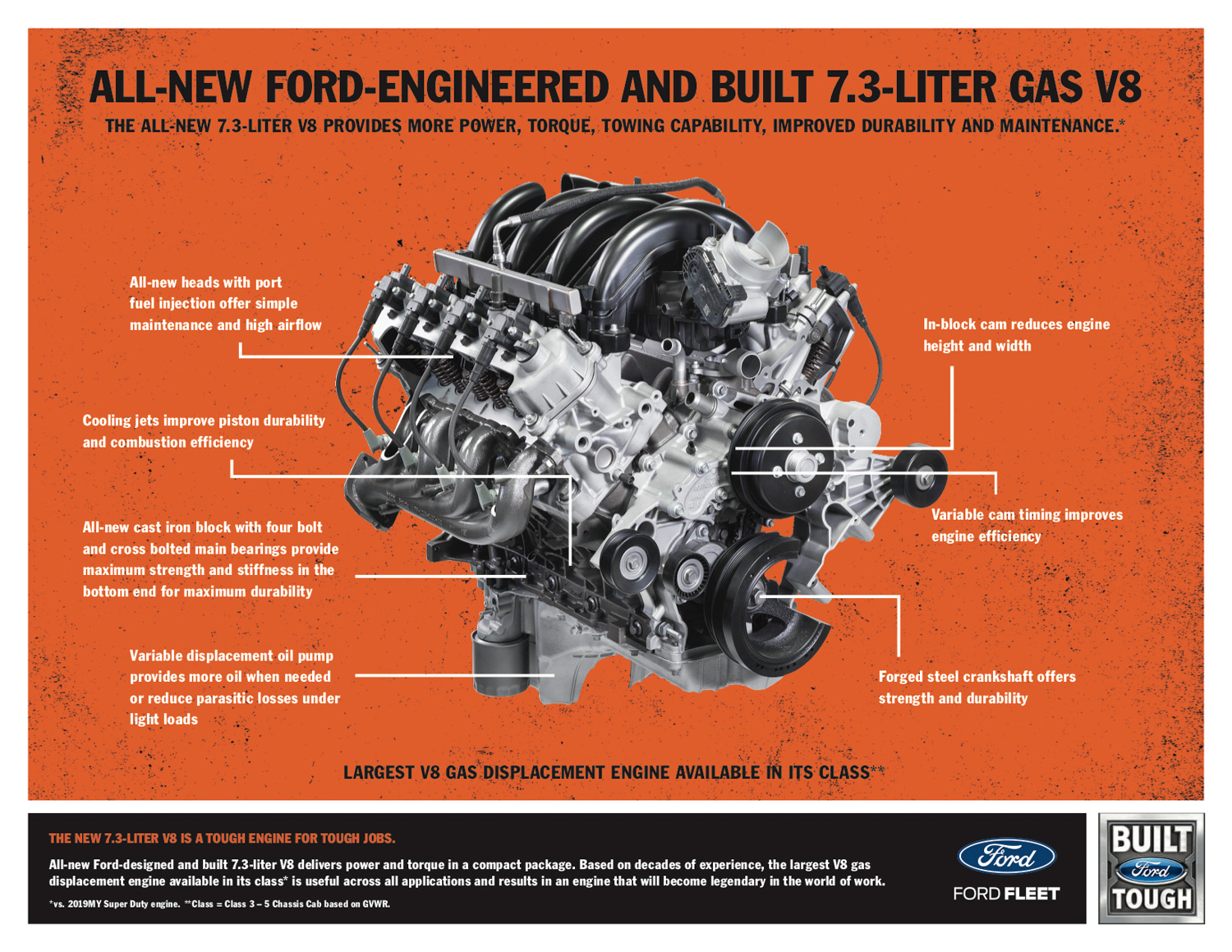 2020 Ford F-250 Super Duty new engine