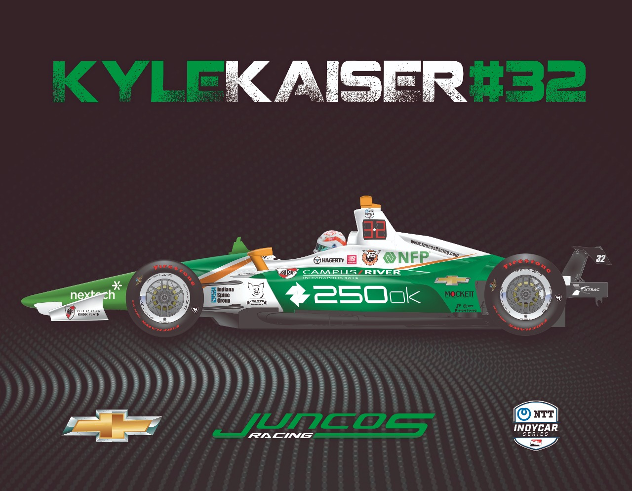 Kyle Kaiser is Indy's Cinderella story, and Hagerty is along for the ride thumbnail