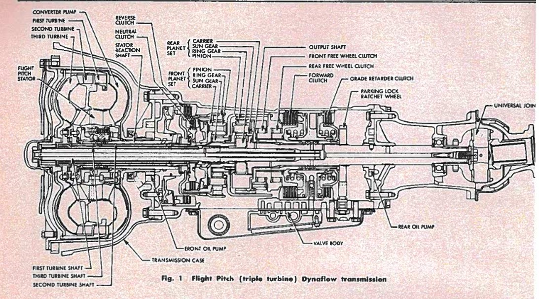 Buick Flight Pitch Dynaflow 1958-1959