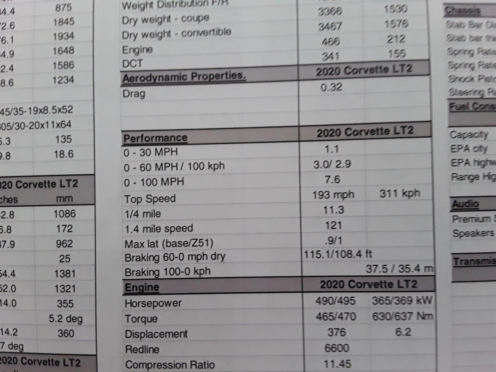 Corvette C8 Spec