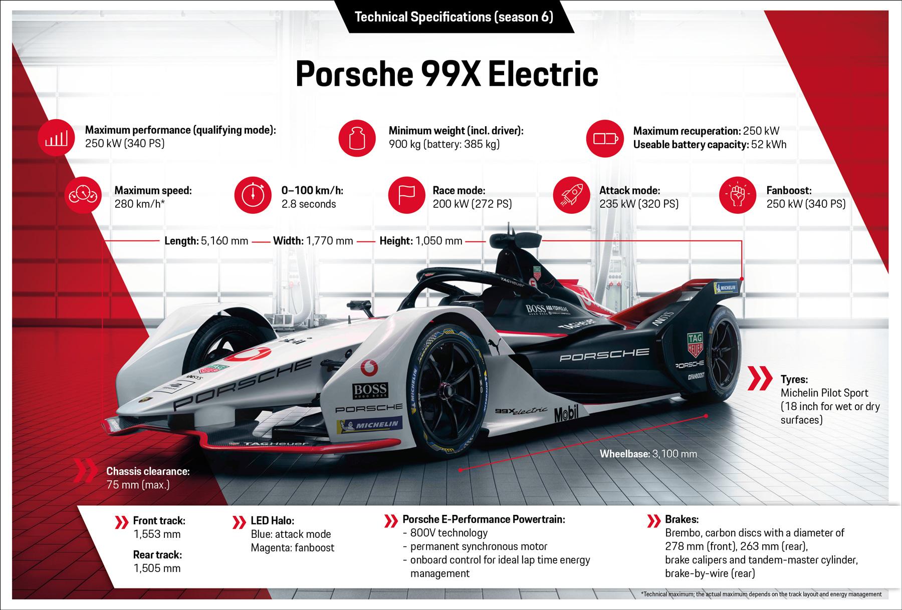 Porsche 99X Electric specs
