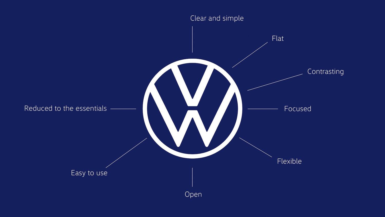 VW Logo Simple