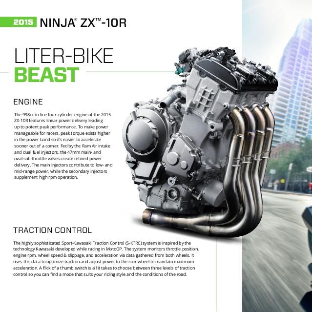 2015 Kawasaki Ninja ZX14r brochure