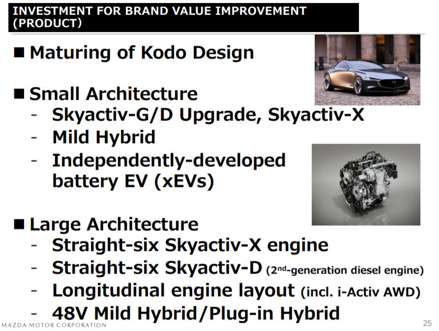 Brand Value Improvement Slide