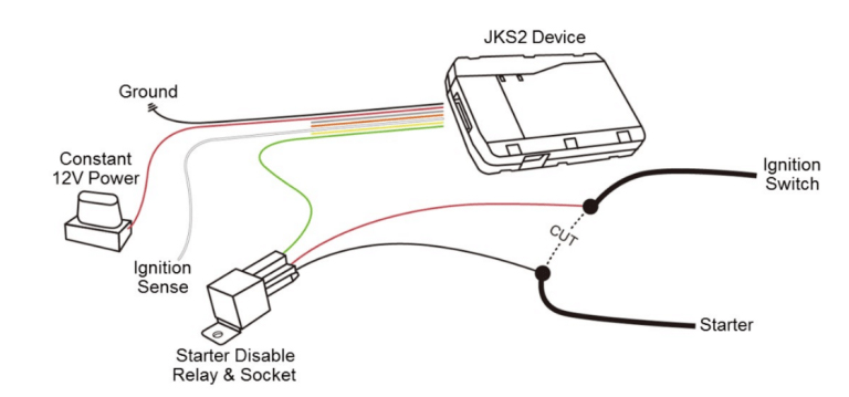 Car Security Tracker Wiring