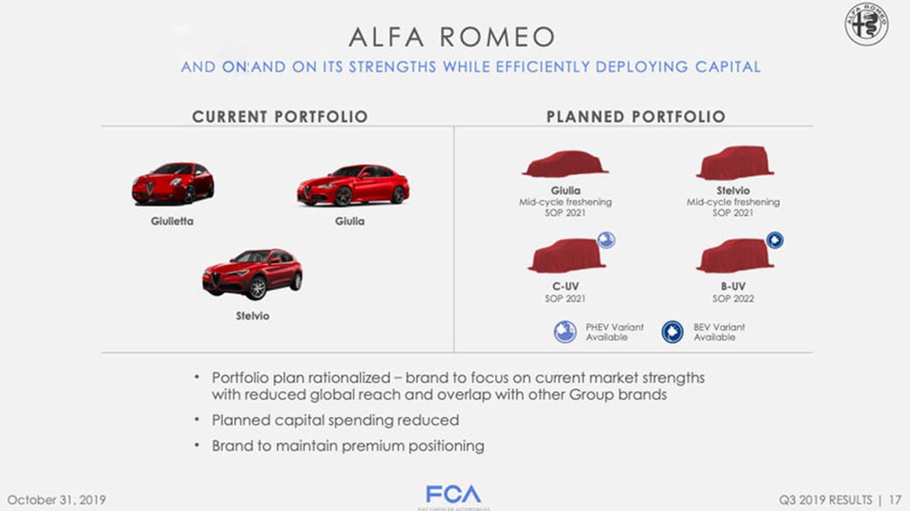 Alfa Romeo's hot GTV coupé and 8C supercar are dead thumbnail