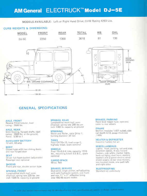 AMC Jeep Electruck Specs