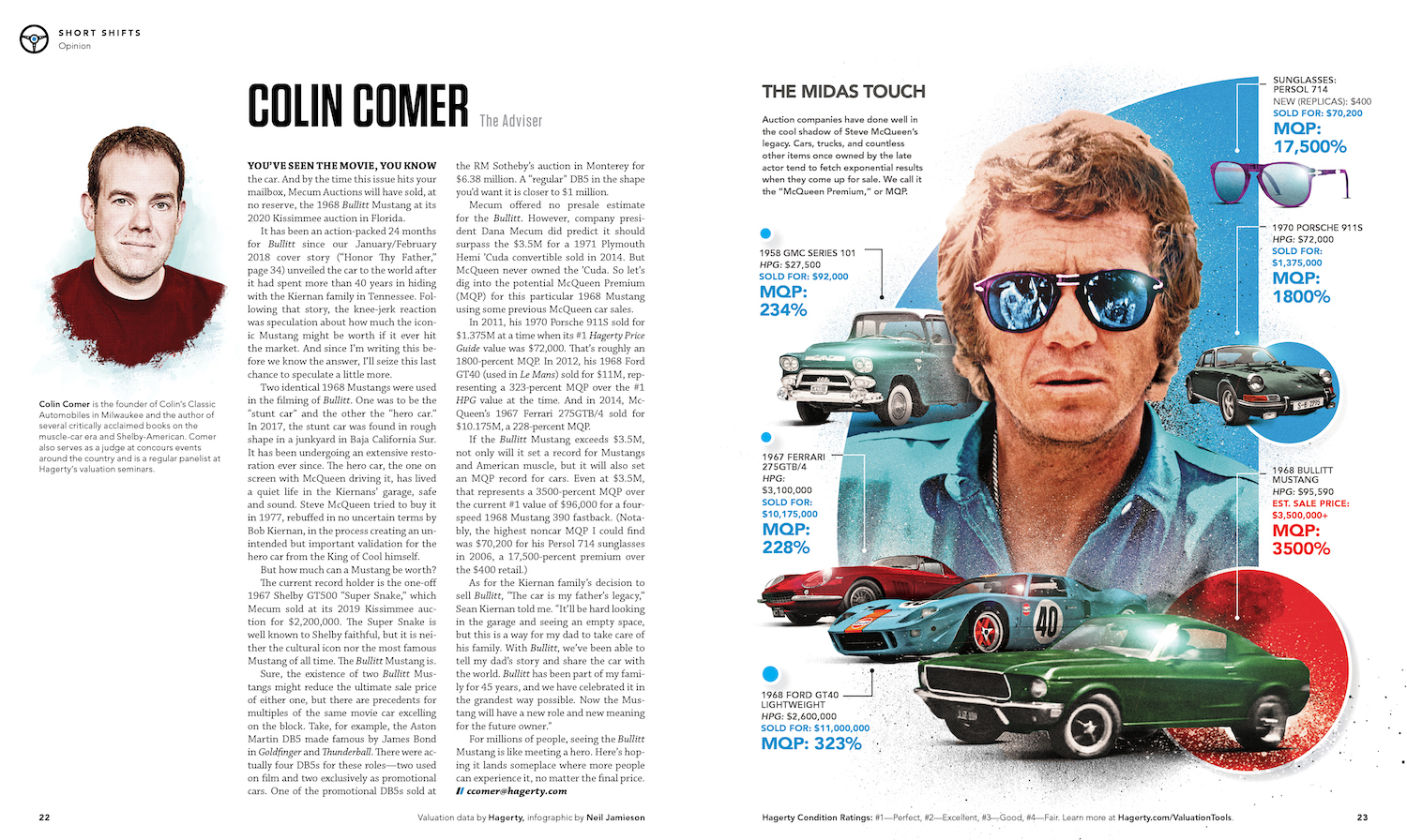 hagerty magazine colin comer story art