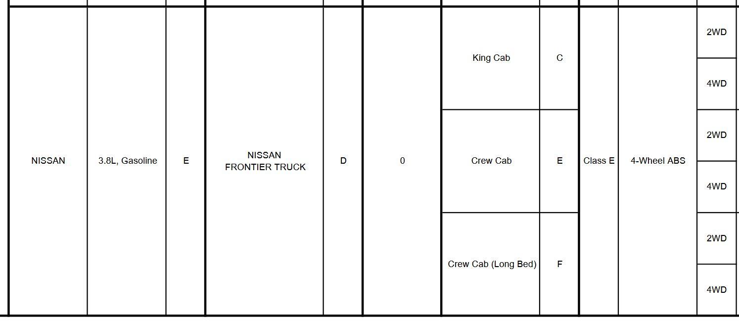 2020 Nissan Frontier VIN decoder