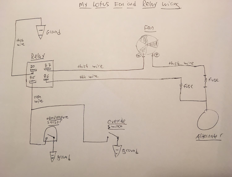 diy car wiring diagram