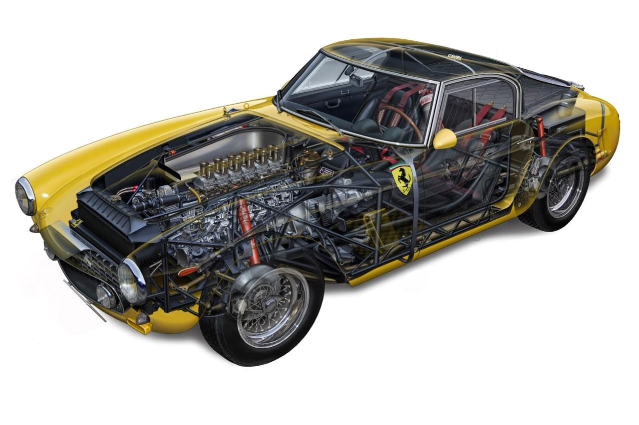 ferrari 250 coupe digital internals diagram
