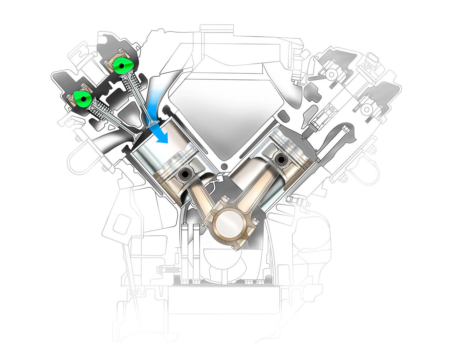 Dual-Overhead-Cam (DOHC) Engine Ultimate power potential comes with a size price
